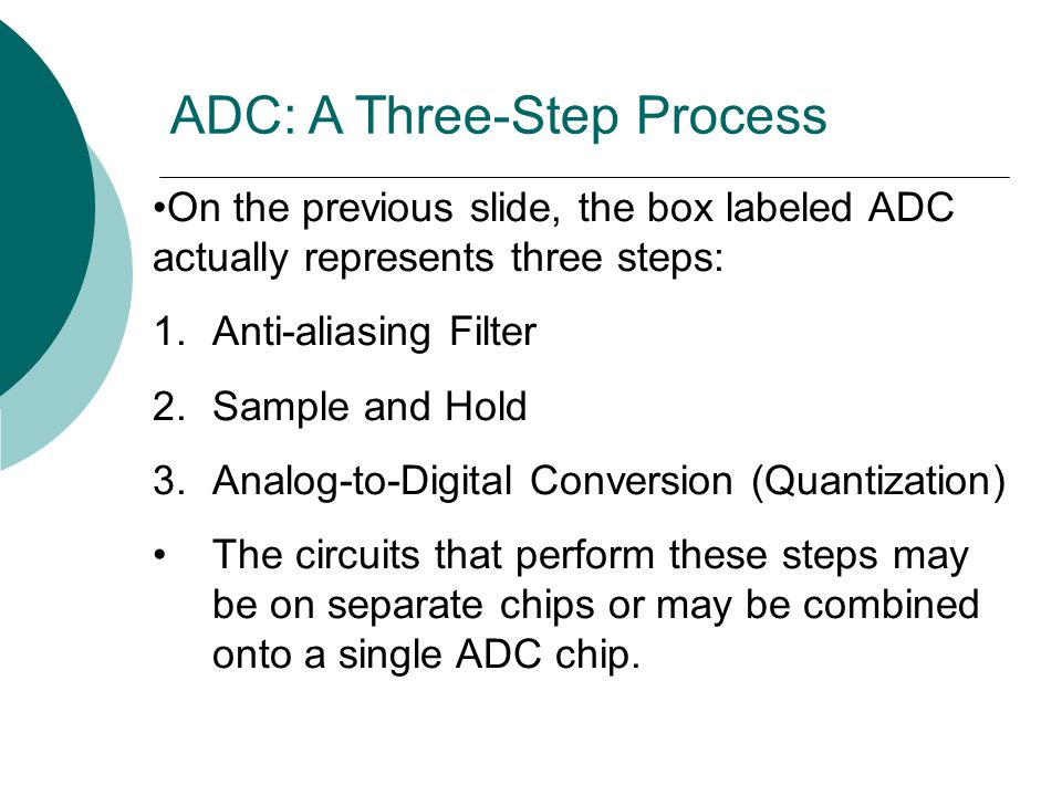 ADC: A Three-Step Process