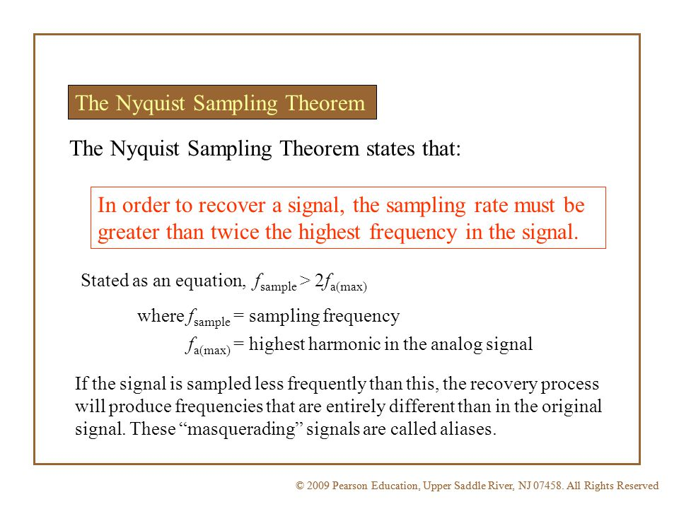 The Nyquist Sampling Theorem