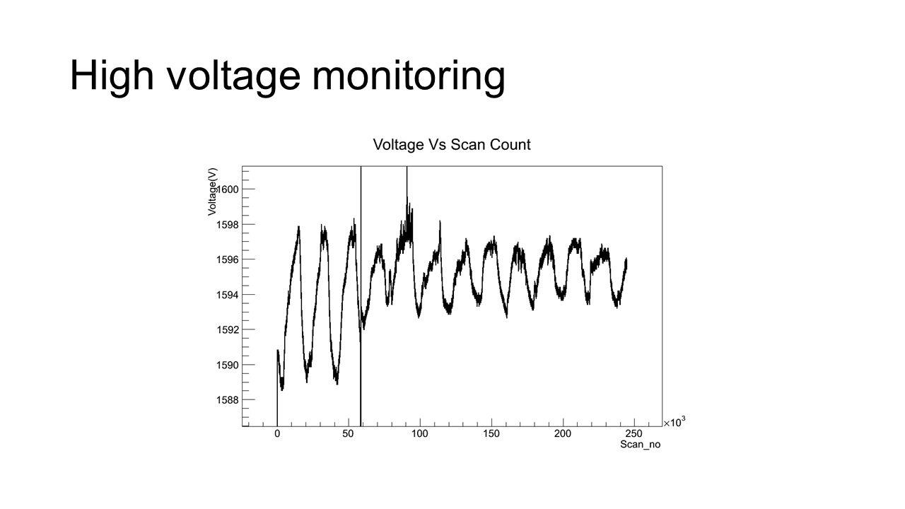 High voltage monitoring