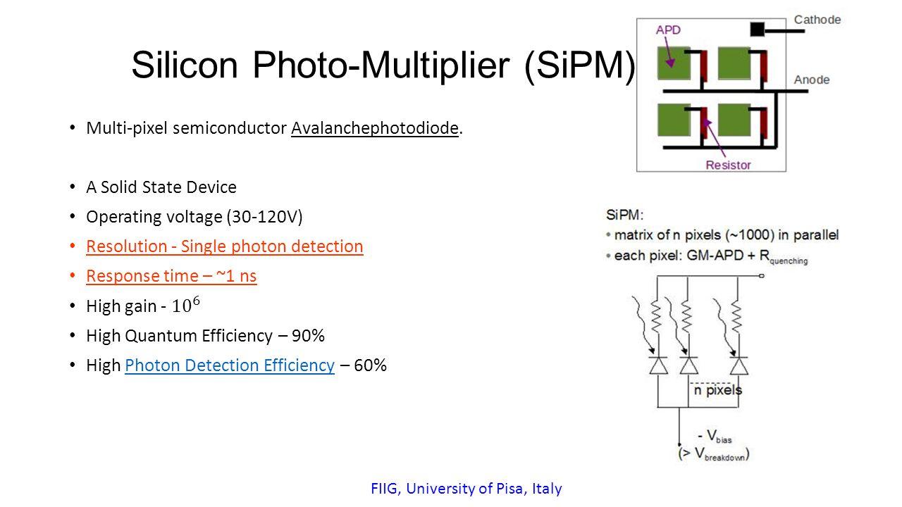 Silicon Photo-Multiplier (SiPM)