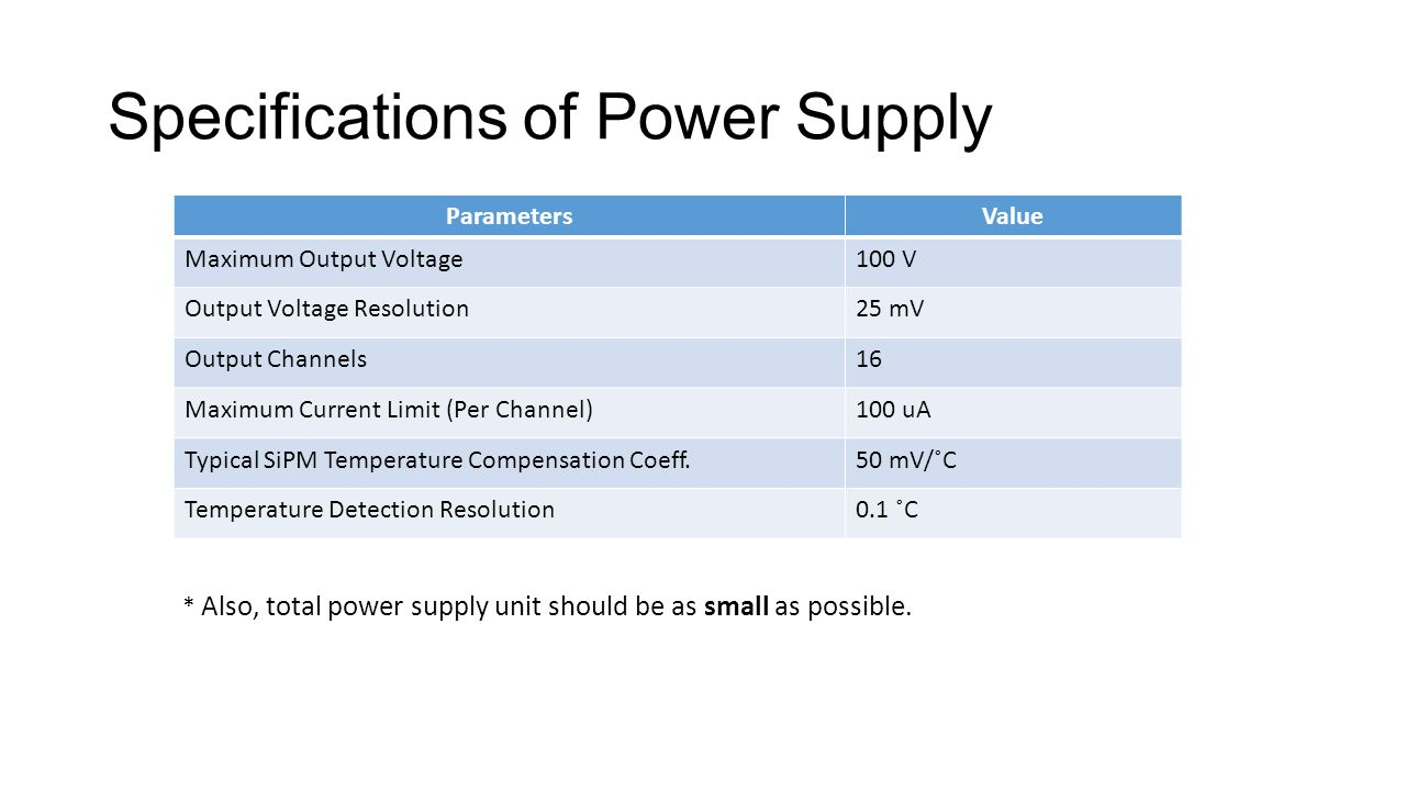 Specifications of Power Supply