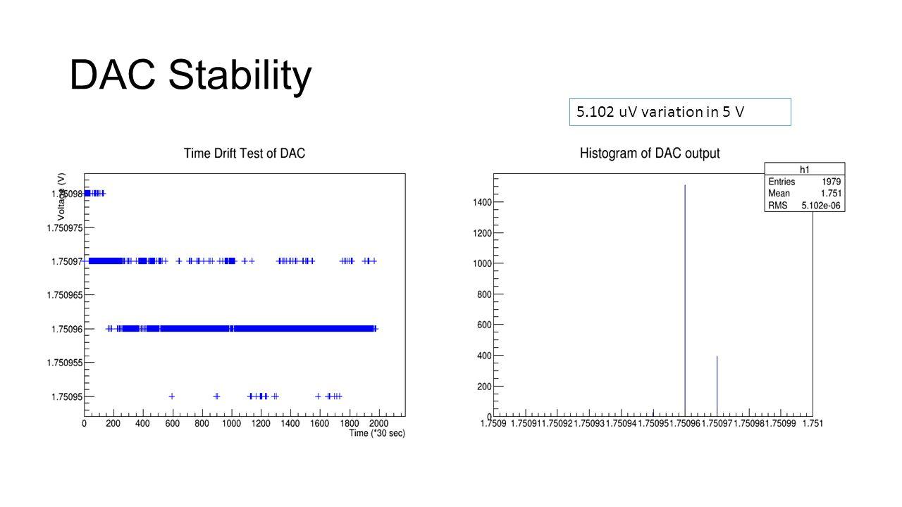 DAC Stability 5.102 uV variation in 5 V