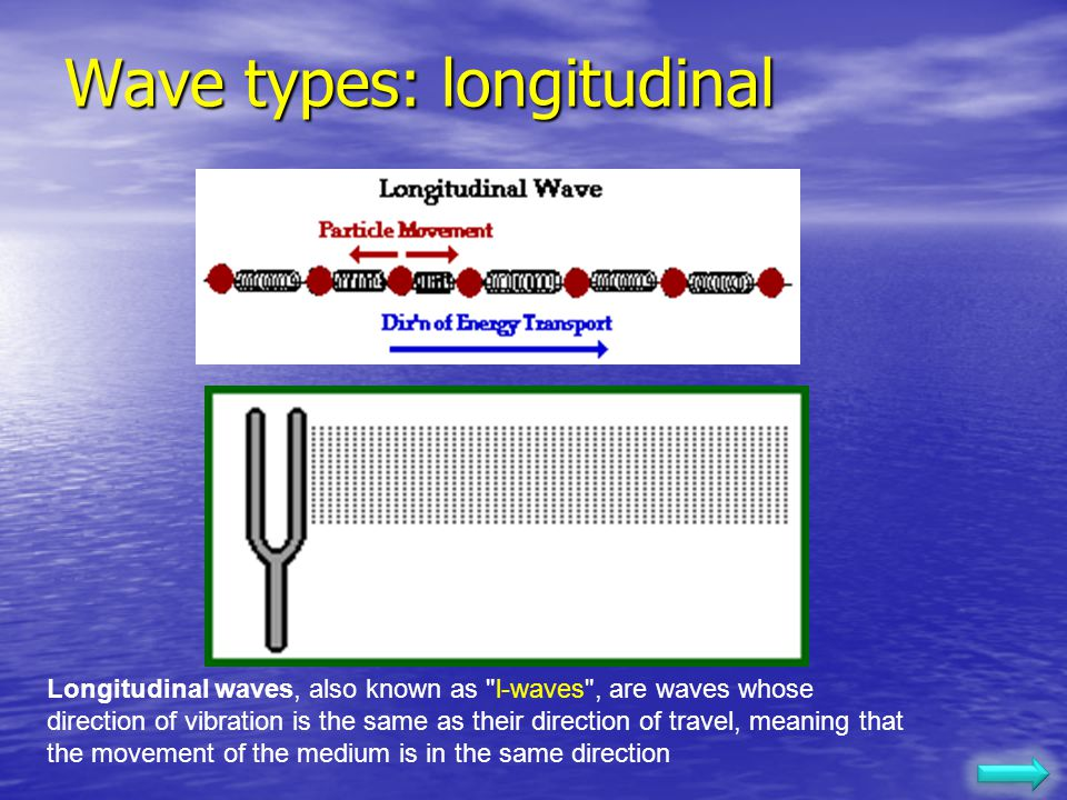 Wave types: longitudinal