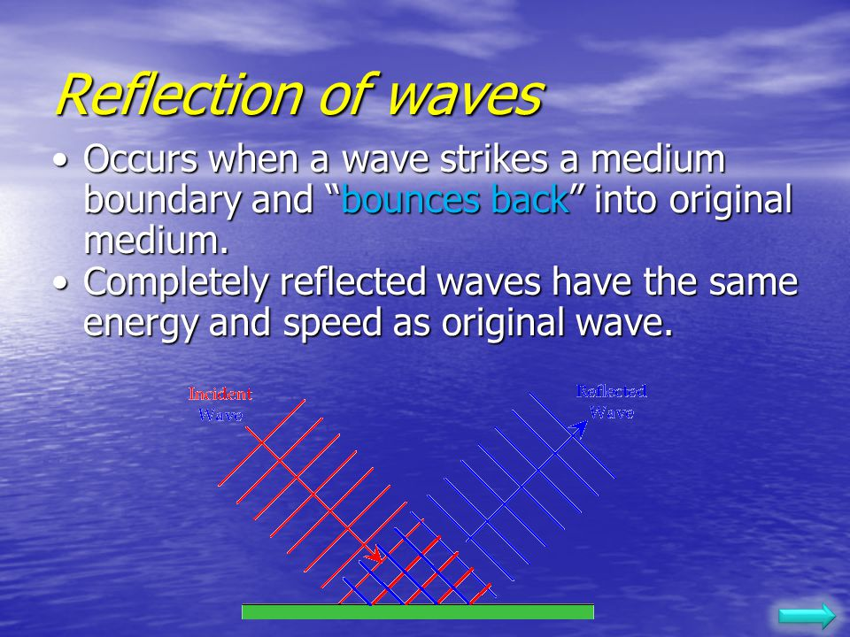 Reflection of waves Occurs when a wave strikes a medium boundary and bounces back into original medium.