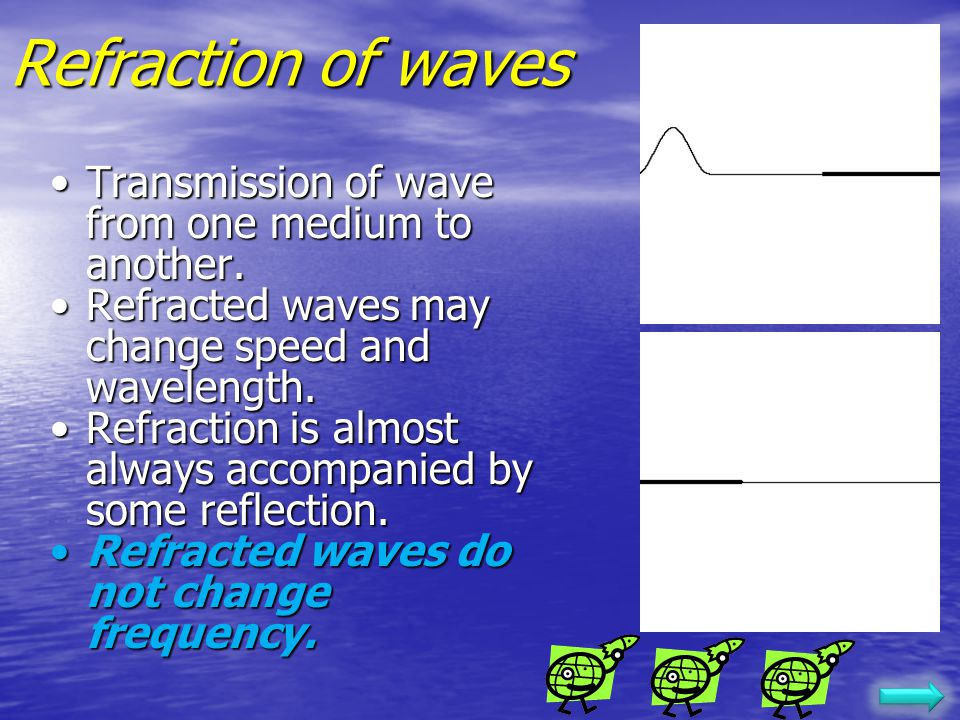 Refraction of waves Transmission of wave from one medium to another.
