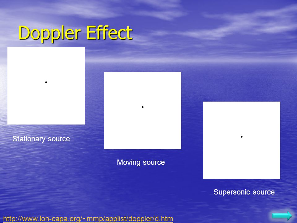 Doppler Effect Stationary source Moving source Supersonic source
