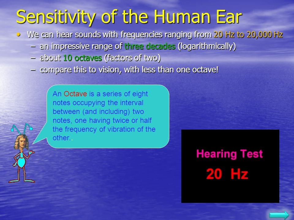 Sensitivity of the Human Ear