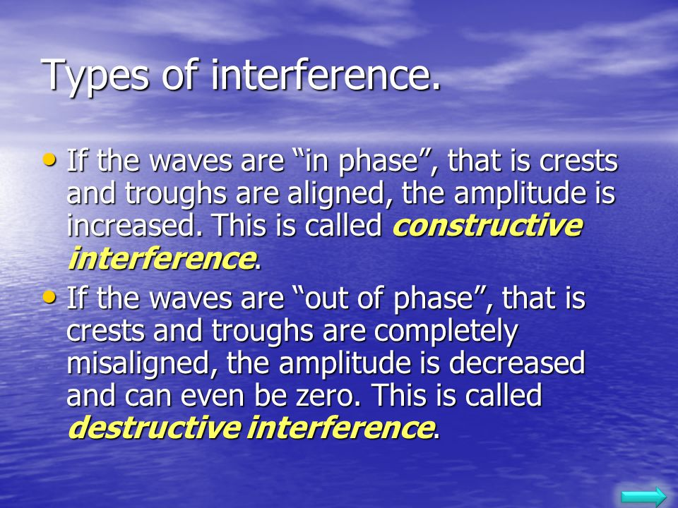 Types of interference.