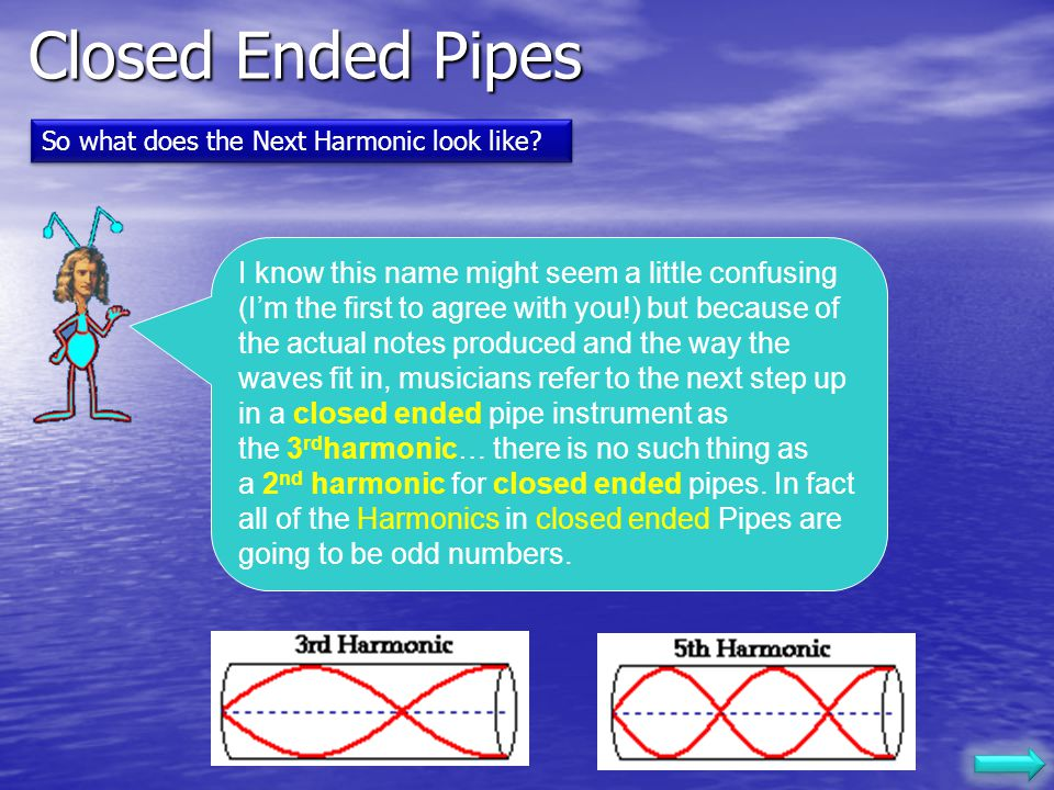 Closed Ended Pipes So what does the Next Harmonic look like