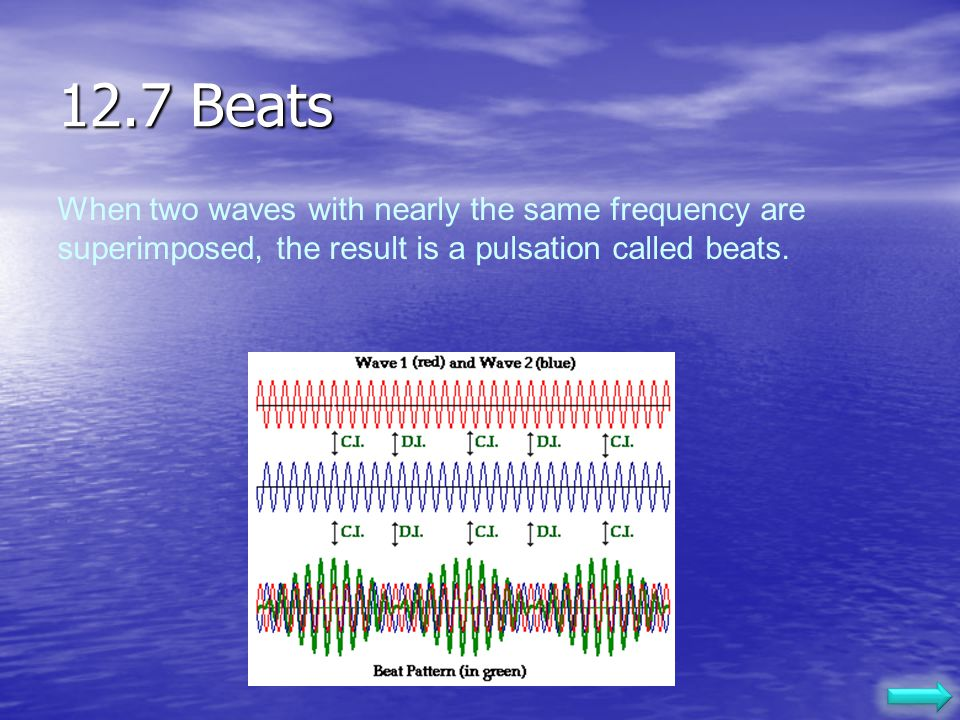 12.7 Beats When two waves with nearly the same frequency are superimposed, the result is a pulsation called beats.