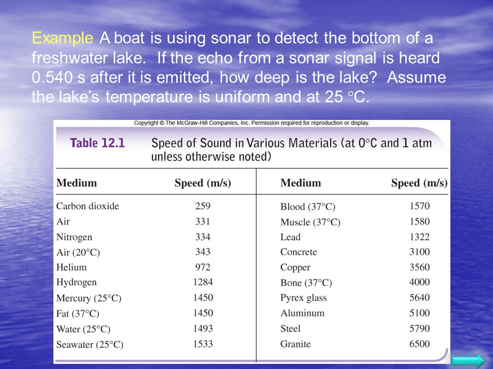 Example A boat is using sonar to detect the bottom of a freshwater lake.