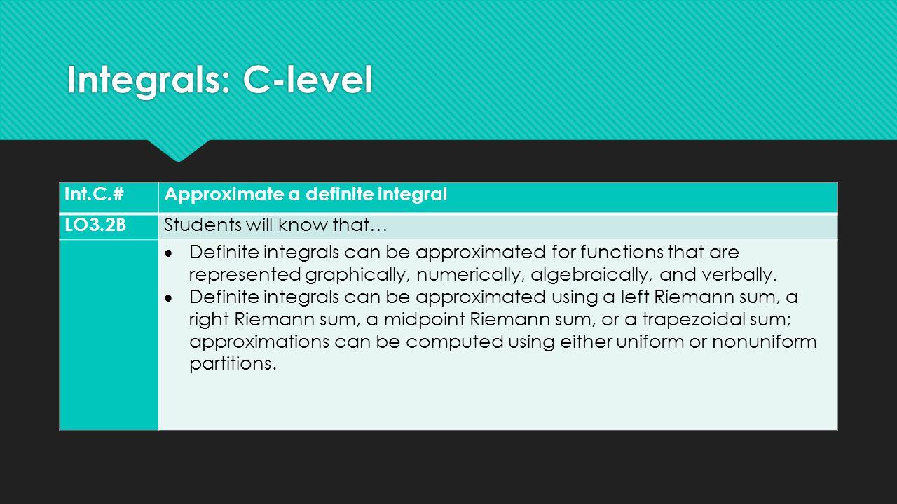 Integrals: C-level Int.C.# Approximate a definite integral LO3.2B