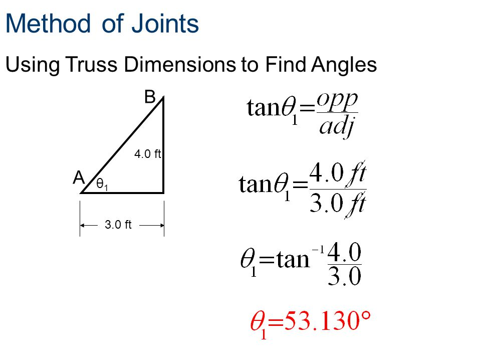 Method of Joints Using Truss Dimensions to Find Angles B A C D θ1
