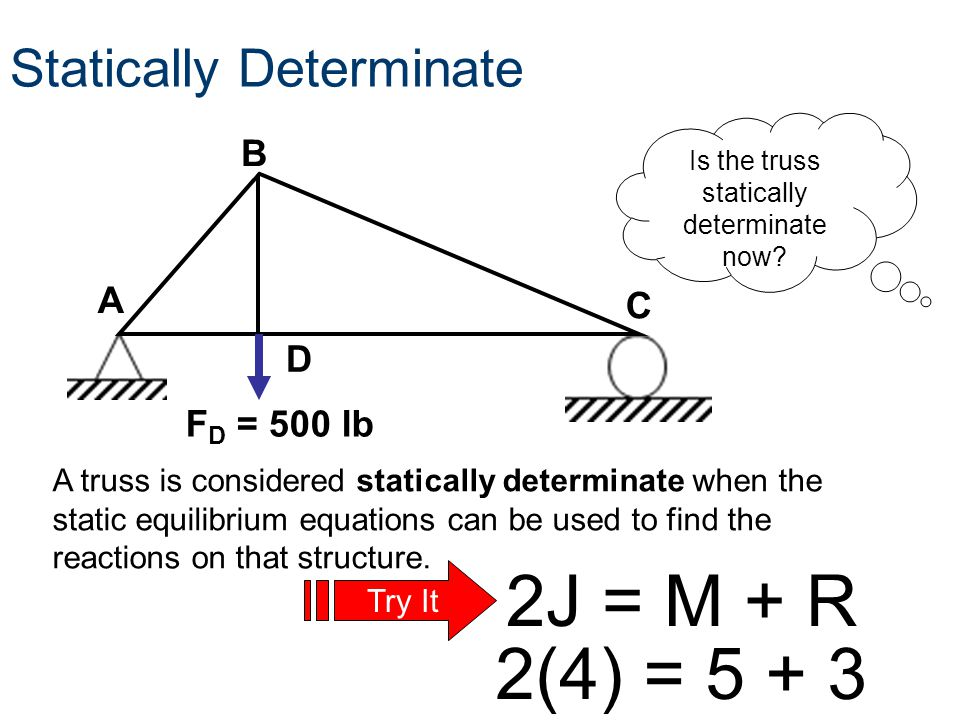 Statically Determinate