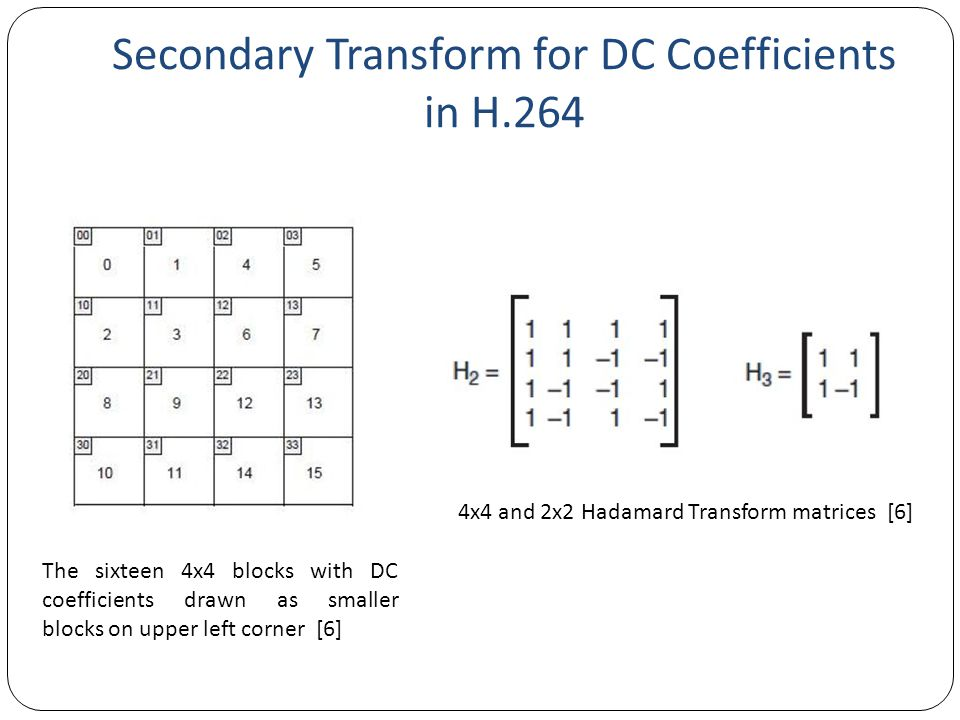 Secondary Transform for DC Coefficients in H.264