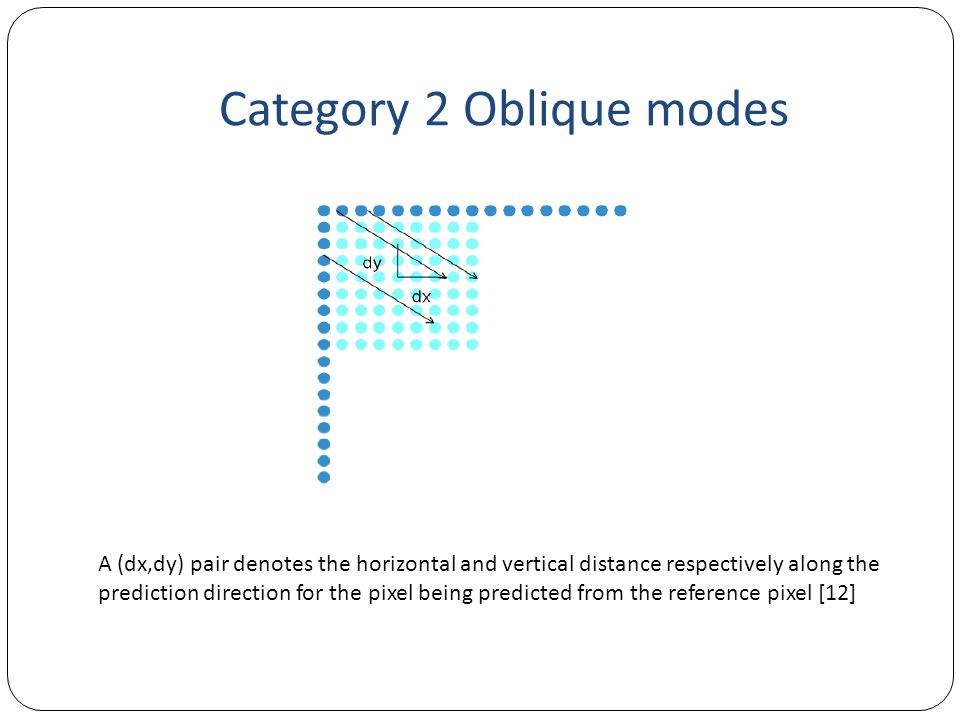 Category 2 Oblique modes