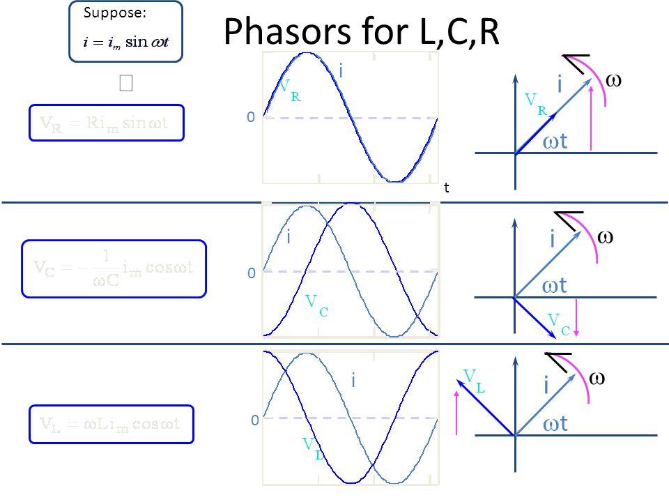 Suppose: Phasors for L,C,R t i i wt w ß i i wt w i i wt w