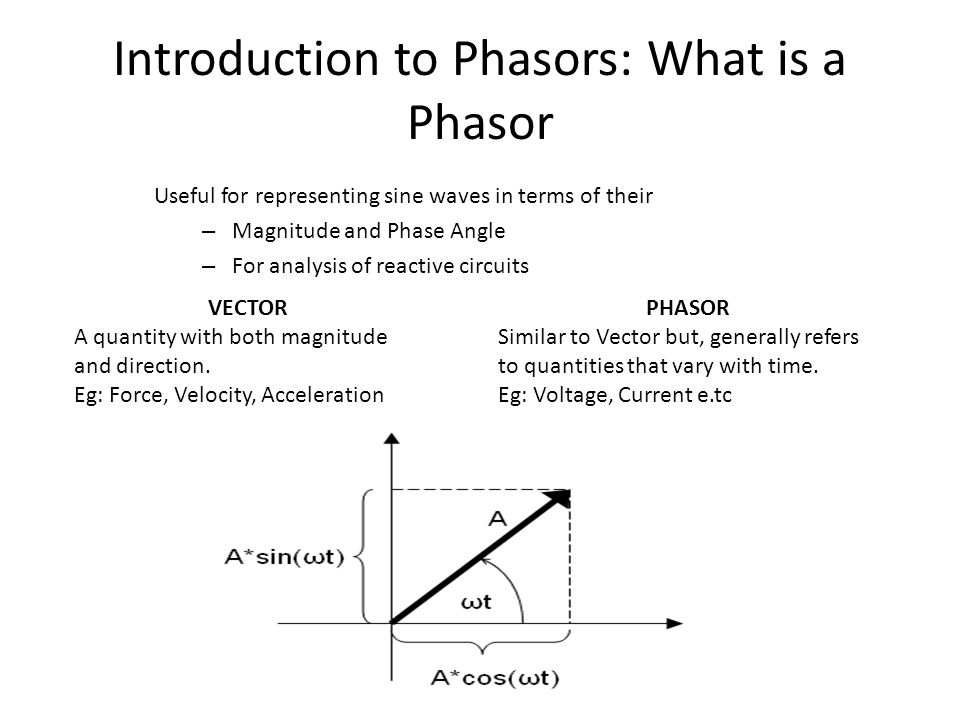 Introduction to Phasors: What is a Phasor