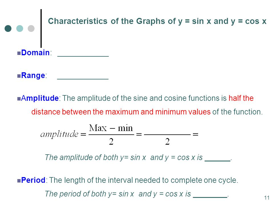 Characteristics of the Graphs of y = sin x and y = cos x