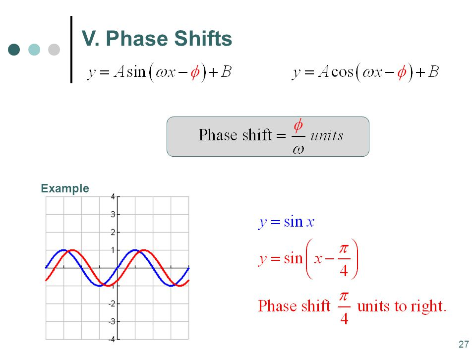 MAT 204 SP09 V. Phase Shifts Example