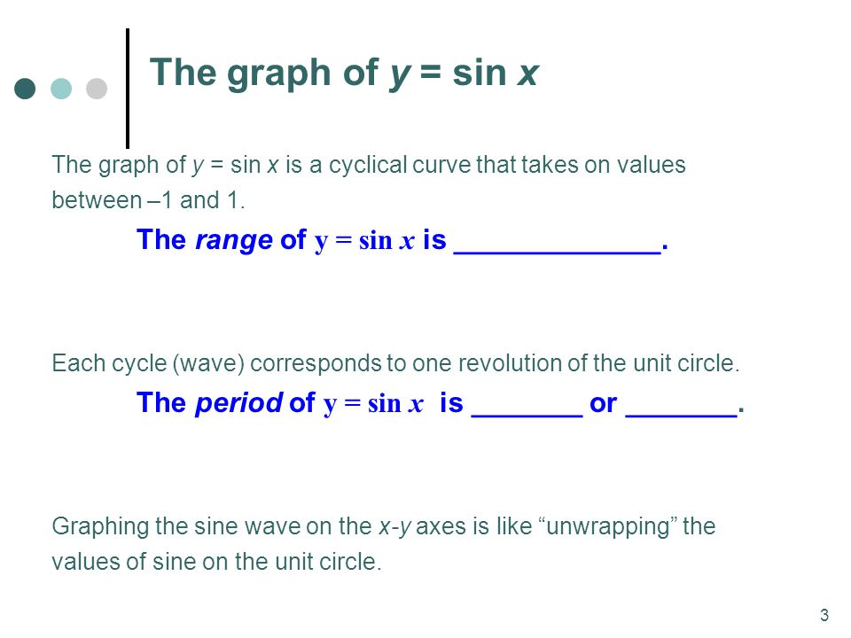 MAT 204 SP09 The graph of y = sin x.