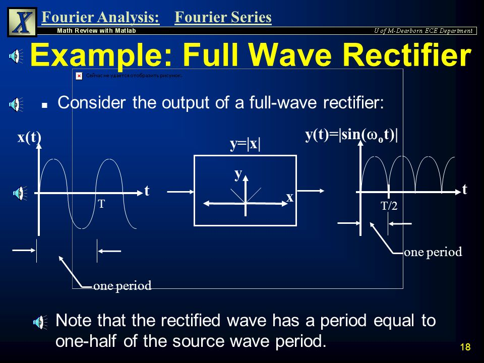 Example: Full Wave Rectifier