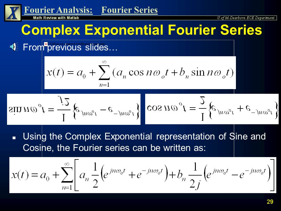 Complex Exponential Fourier Series