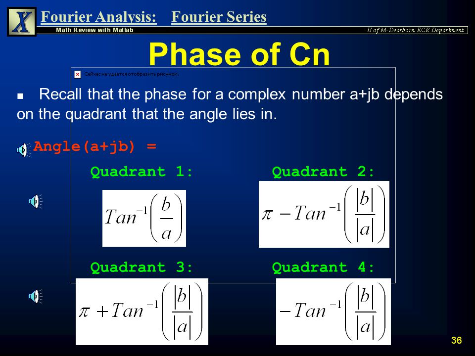 Phase of Cn Recall that the phase for a complex number a+jb depends on the quadrant that the angle lies in.
