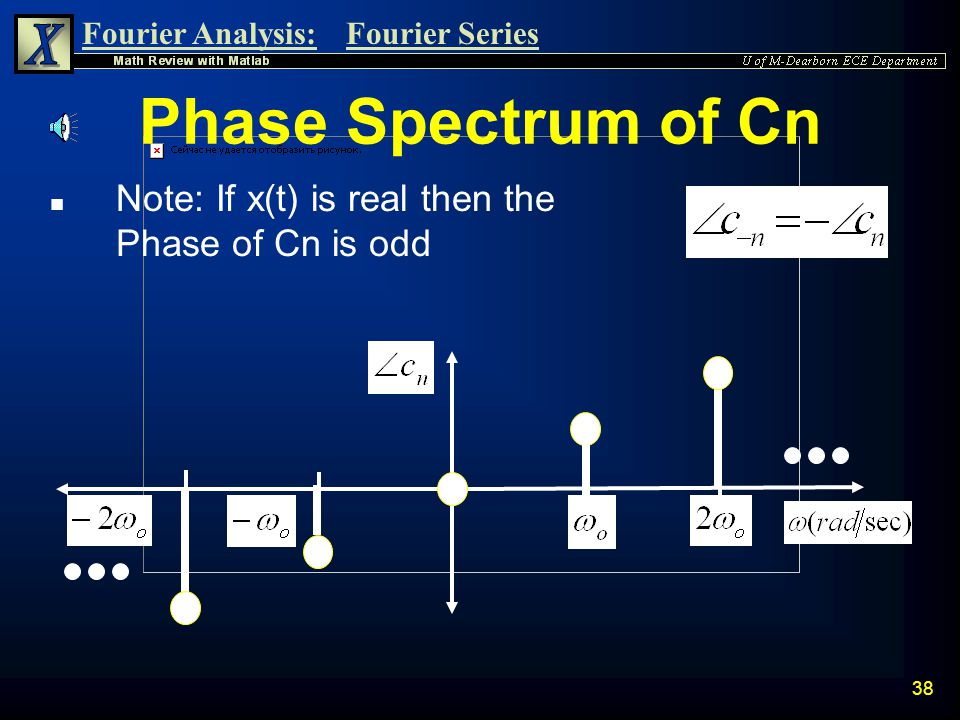 Phase Spectrum of Cn Note: If x(t) is real then the Phase of Cn is odd