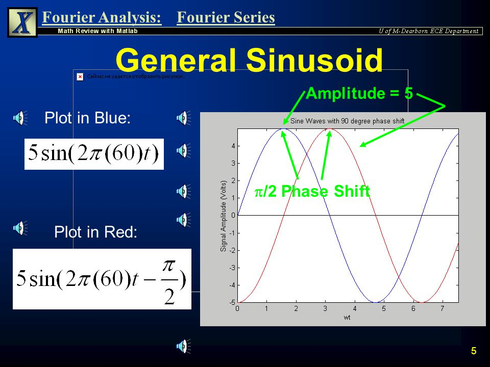 General Sinusoid Amplitude = 5 Plot in Blue: /2 Phase Shift