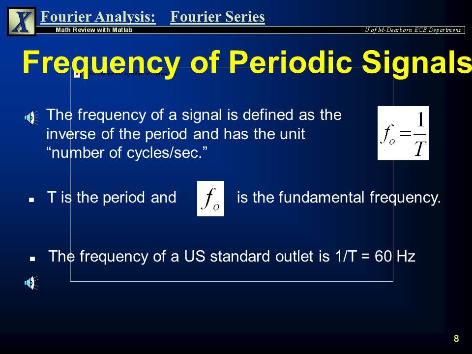 Frequency of Periodic Signals
