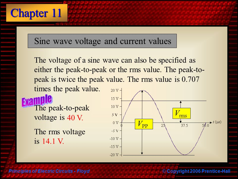 Sine wave voltage and current values