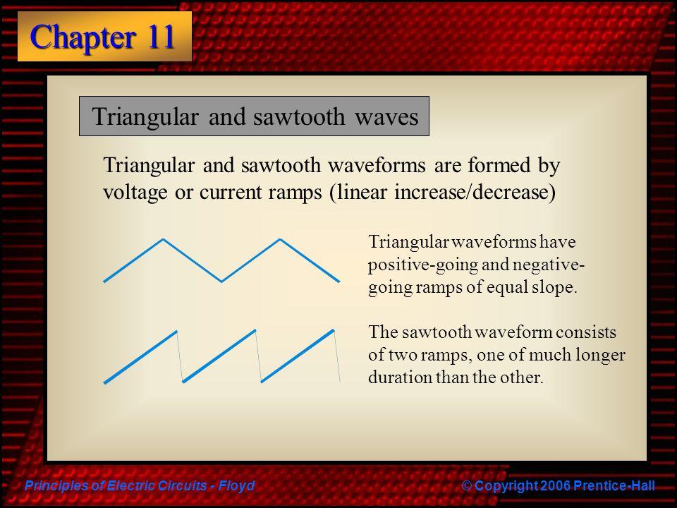 Triangular and sawtooth waves