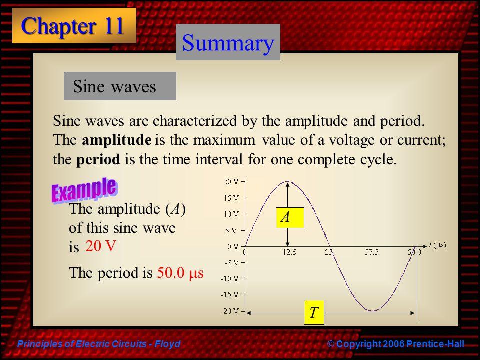 Summary Sine waves.