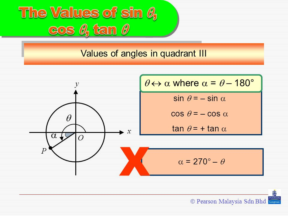 The Values of sin , cos , tan 