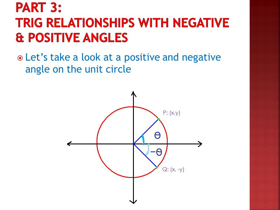 Part 3: Trig Relationships with Negative & Positive Angles