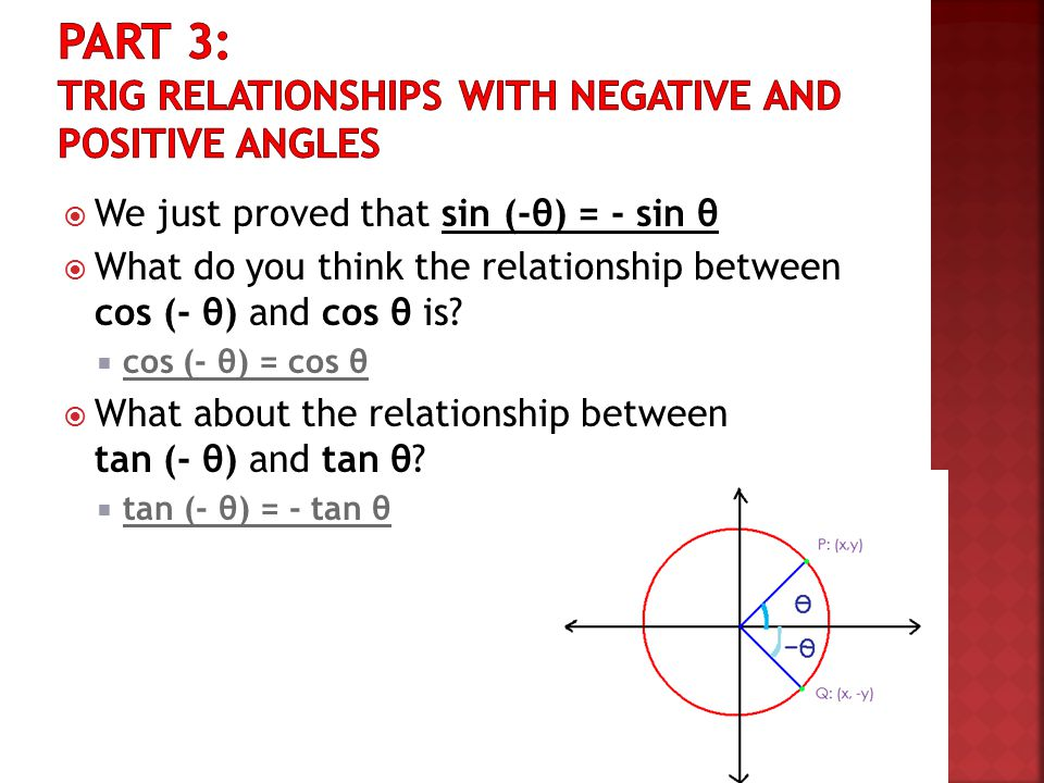 relationship between trigonometry and architecture