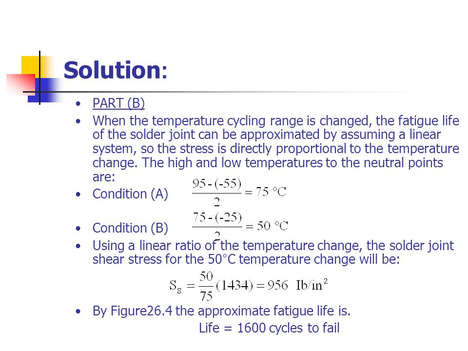 Solution: PART (B)