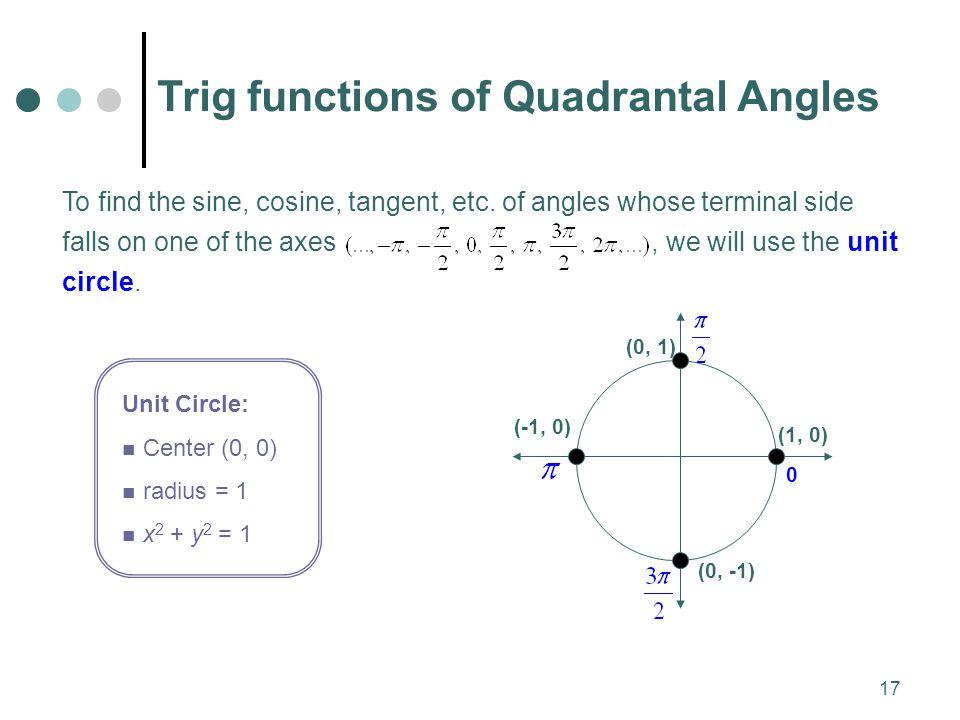 Trig functions of Quadrantal Angles