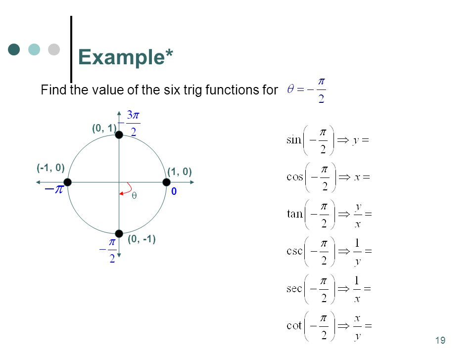 Example* Find the value of the six trig functions for (0, 1) (-1, 0)