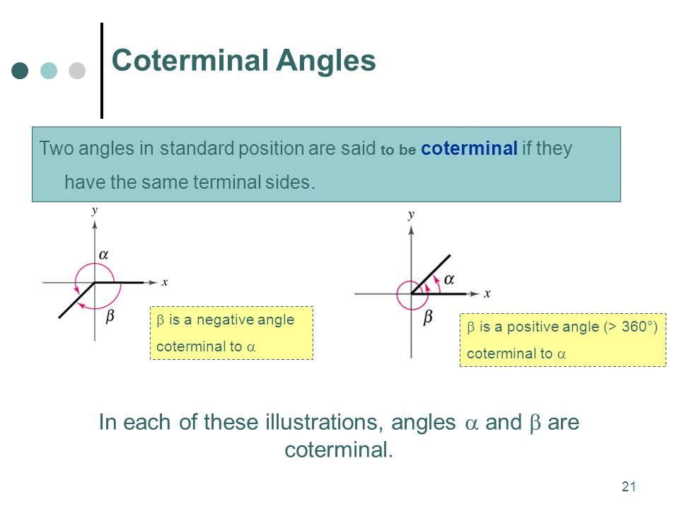In each of these illustrations, angles  and  are coterminal.