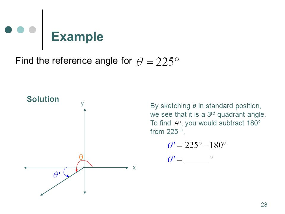 Example Find the reference angle for Solution 