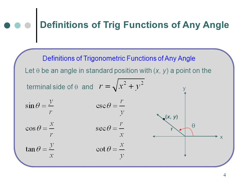Definitions of Trigonometric Functions of Any Angle