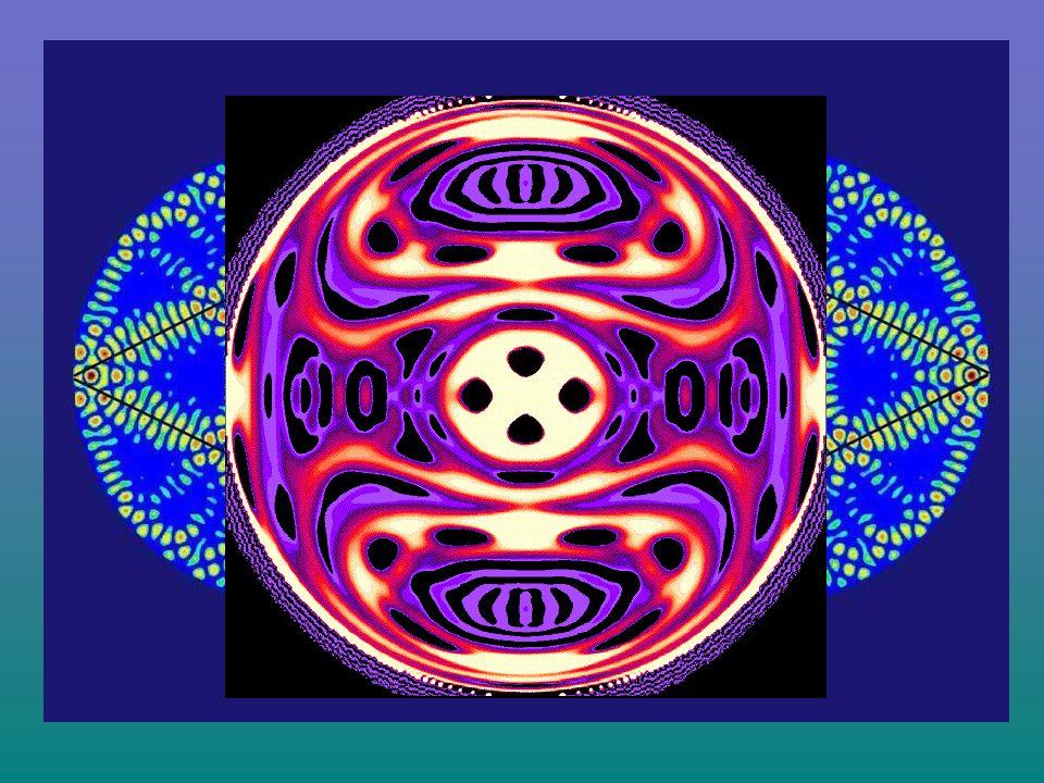 Rydberg atom (n=50-100) and magnetic field B few tesla