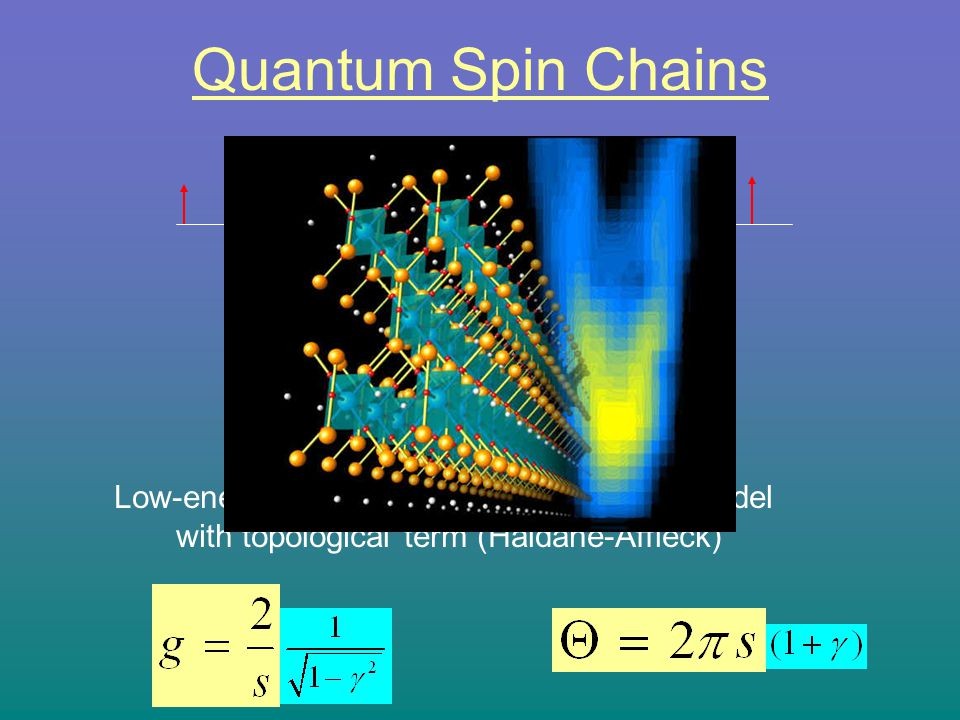 Quantum Spin Chains Low-energy effective action: O(3) sigma model