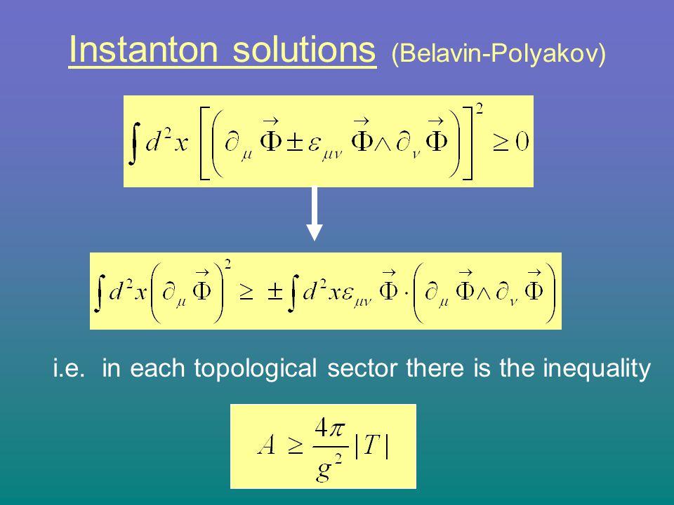Instanton solutions (Belavin-Polyakov)