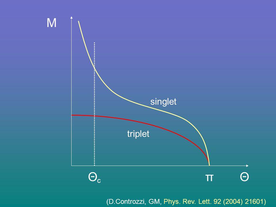 (D.Controzzi, GM, Phys. Rev. Lett. 92 (2004) 21601)