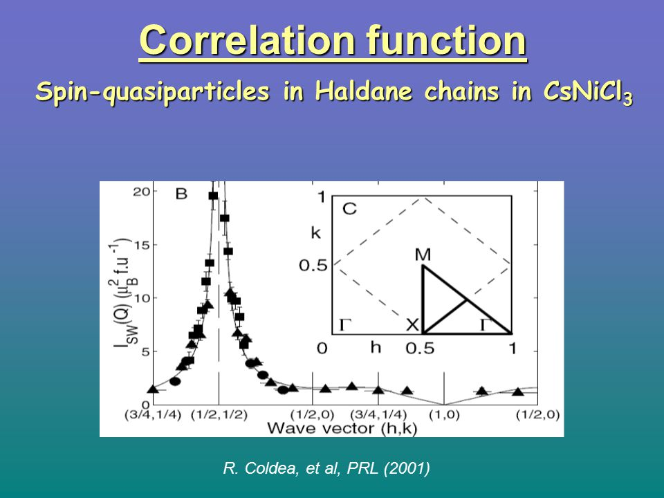 Spin-quasiparticles in Haldane chains in CsNiCl3