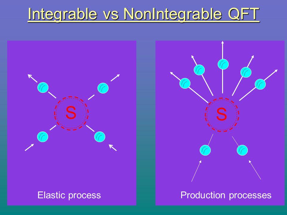 Integrable vs NonIntegrable QFT