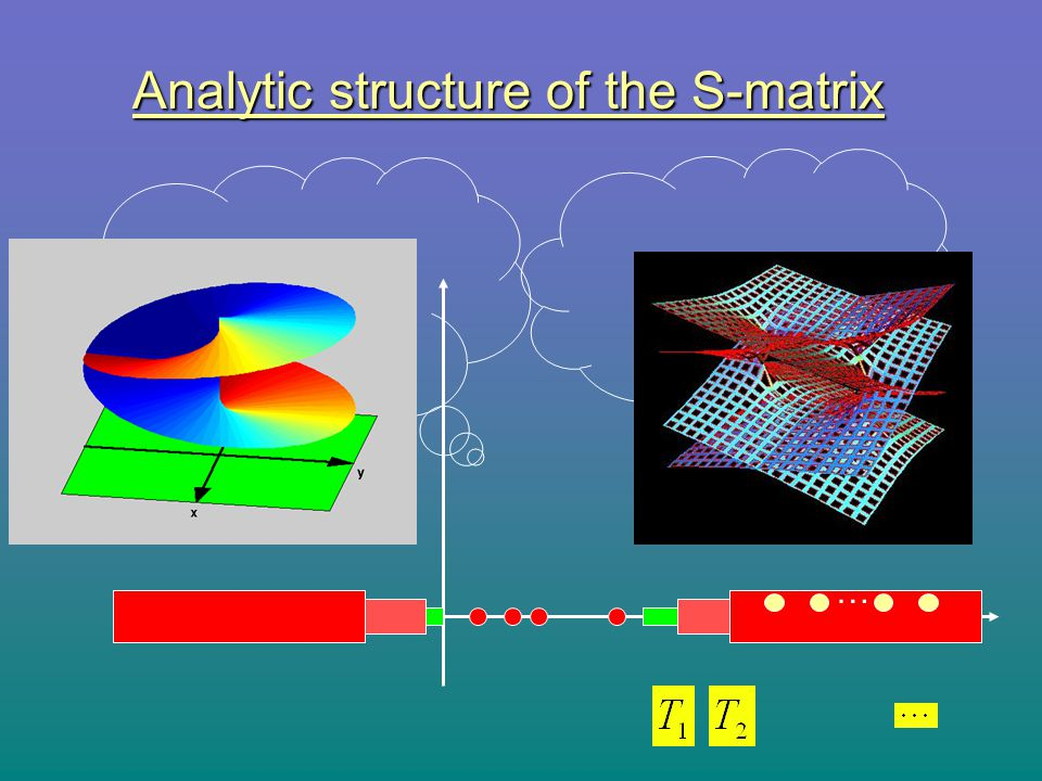 Analytic structure of the S-matrix
